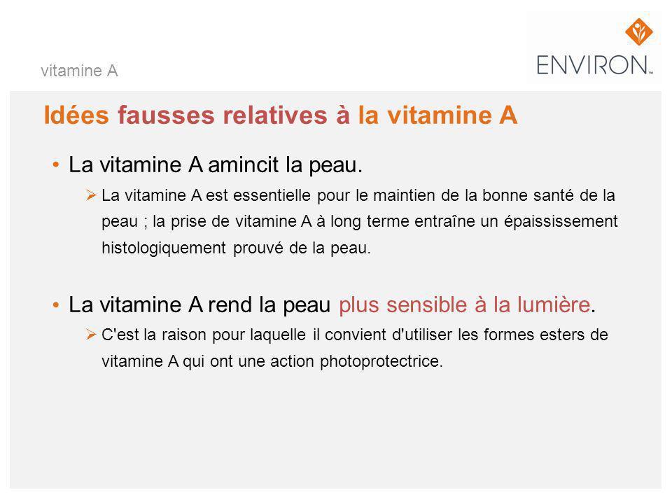 Idées fausses relatives à la vitamine A