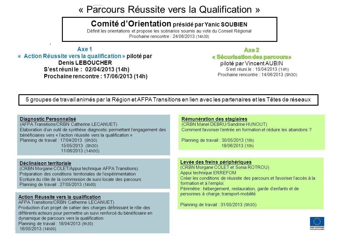 « Parcours Réussite vers la Qualification »