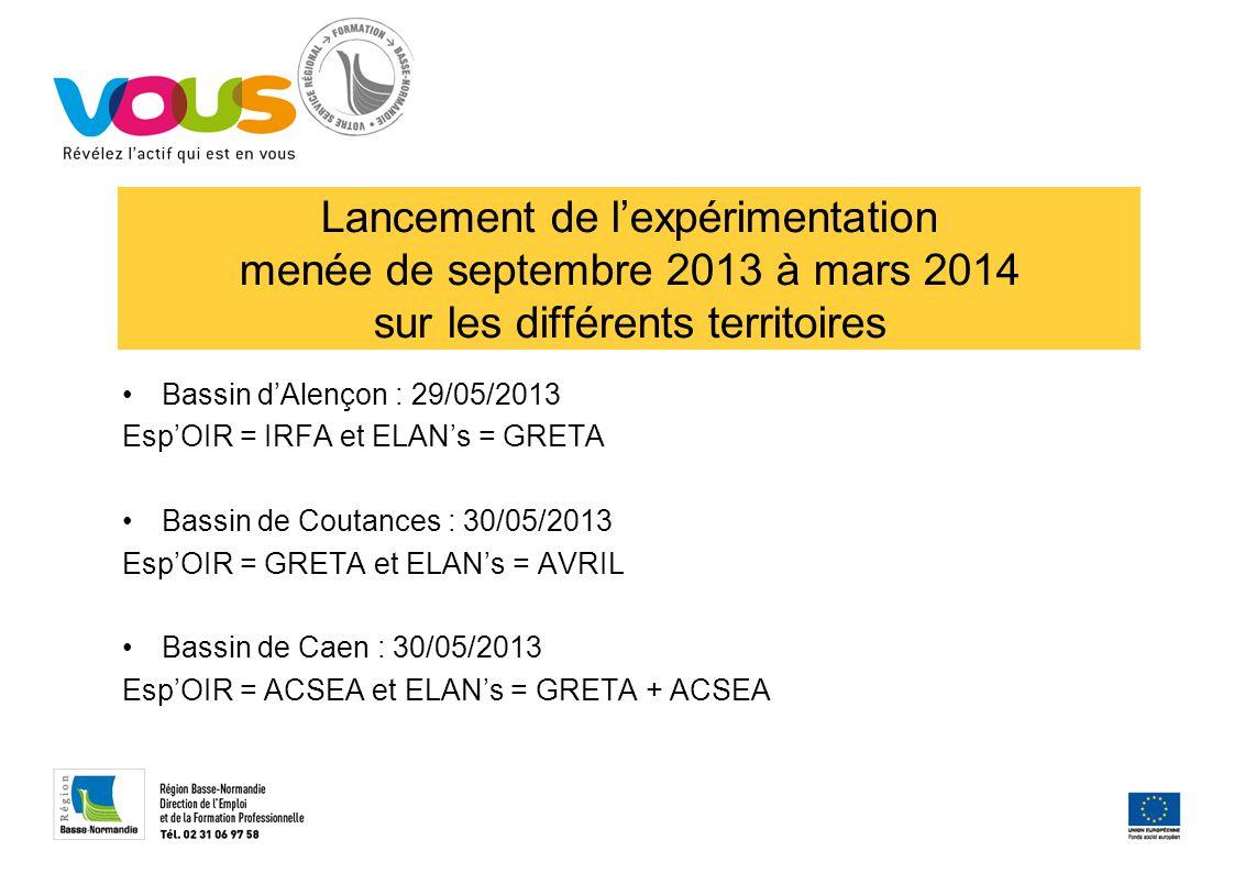 DOCUMENT DE TRAVAIL 05/04/2017. Lancement de l'expérimentation menée de septembre 2013 à mars 2014 sur les différents territoires.
