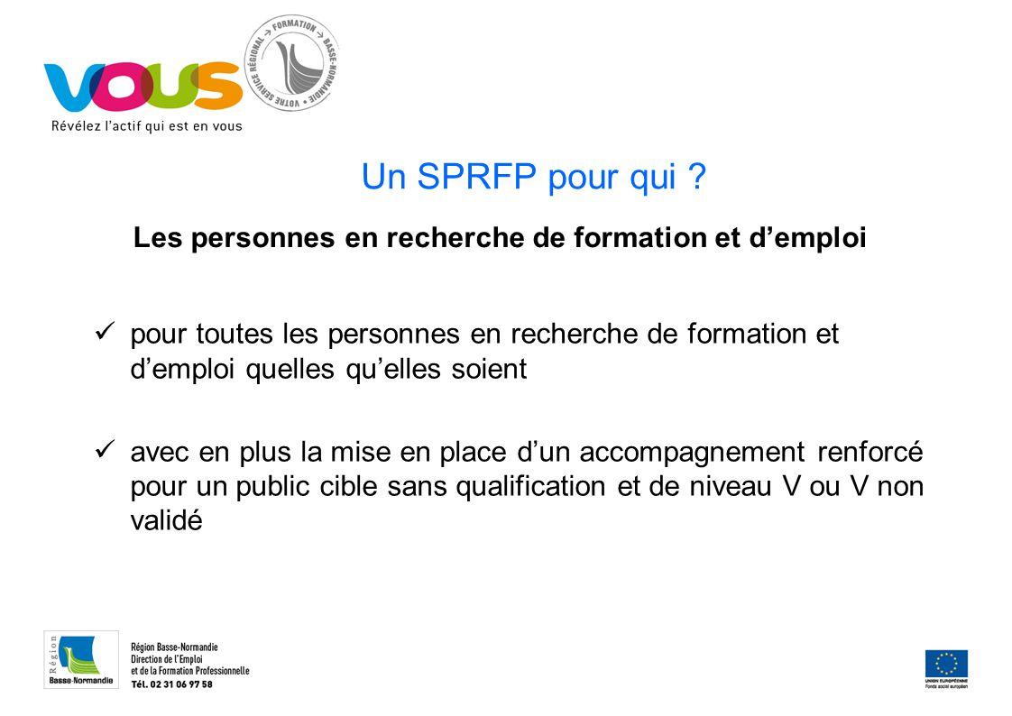Un SPRFP pour qui Les personnes en recherche de formation et d'emploi.
