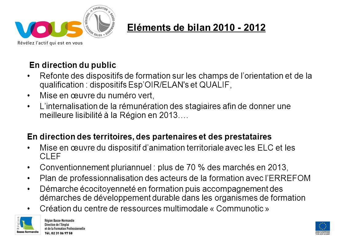 Eléments de bilan 2010 - 2012 En direction du public.