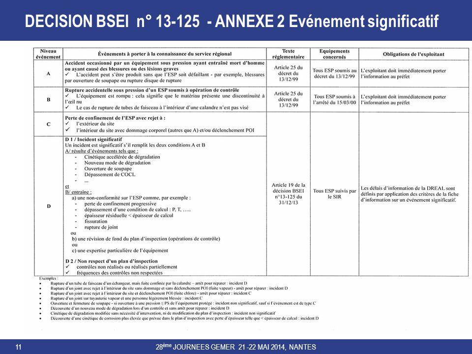DECISION BSEI n° 13-125 - ANNEXE 2 Evénement significatif