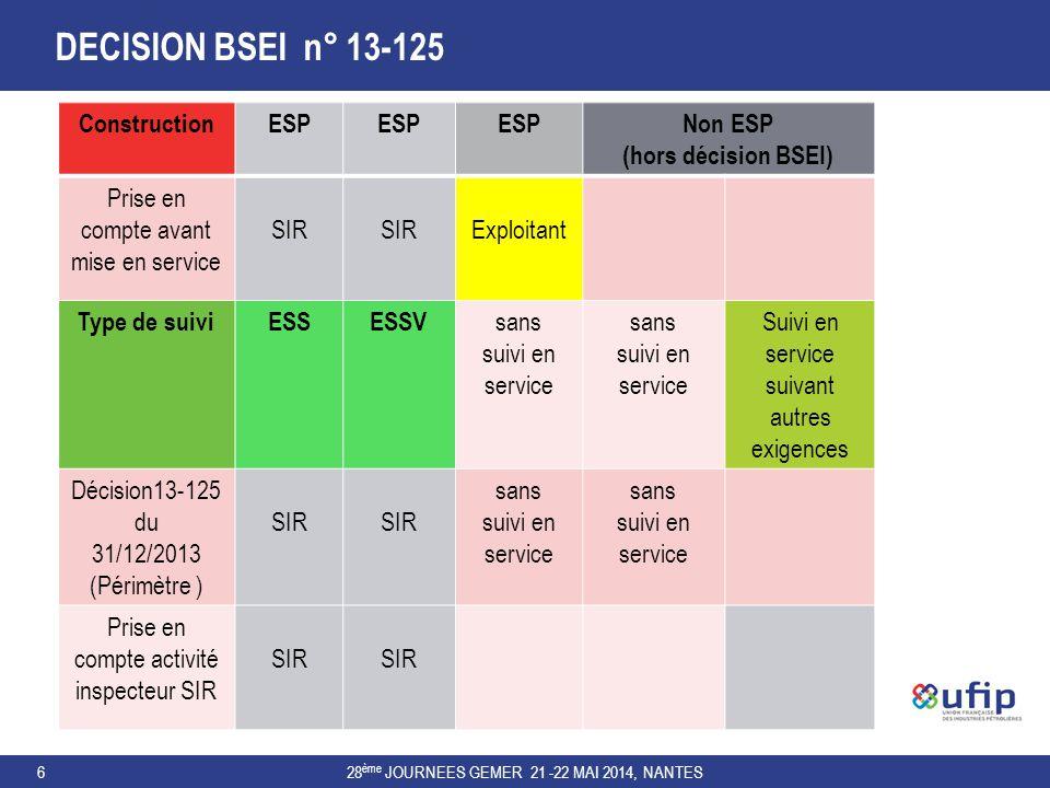 DECISION BSEI n° 13-125 Construction ESP Non ESP (hors décision BSEI)