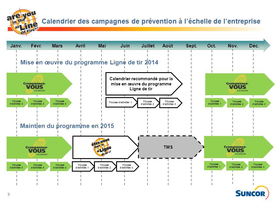 Calendrier des campagnes de prévention à l'échelle de l'entreprise
