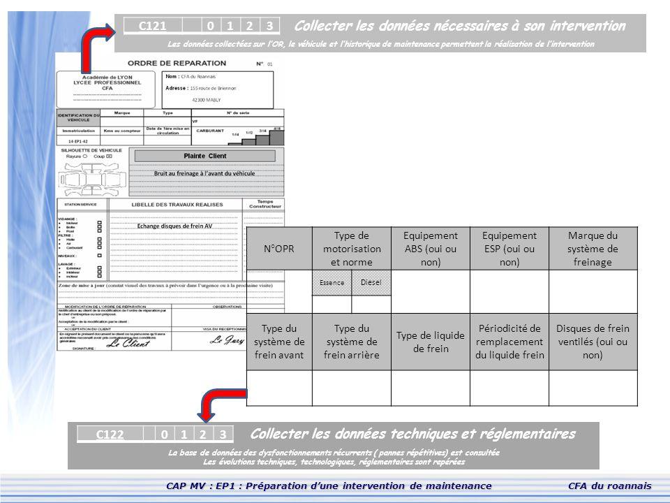 Collecter les données nécessaires à son intervention C121 1 2 3