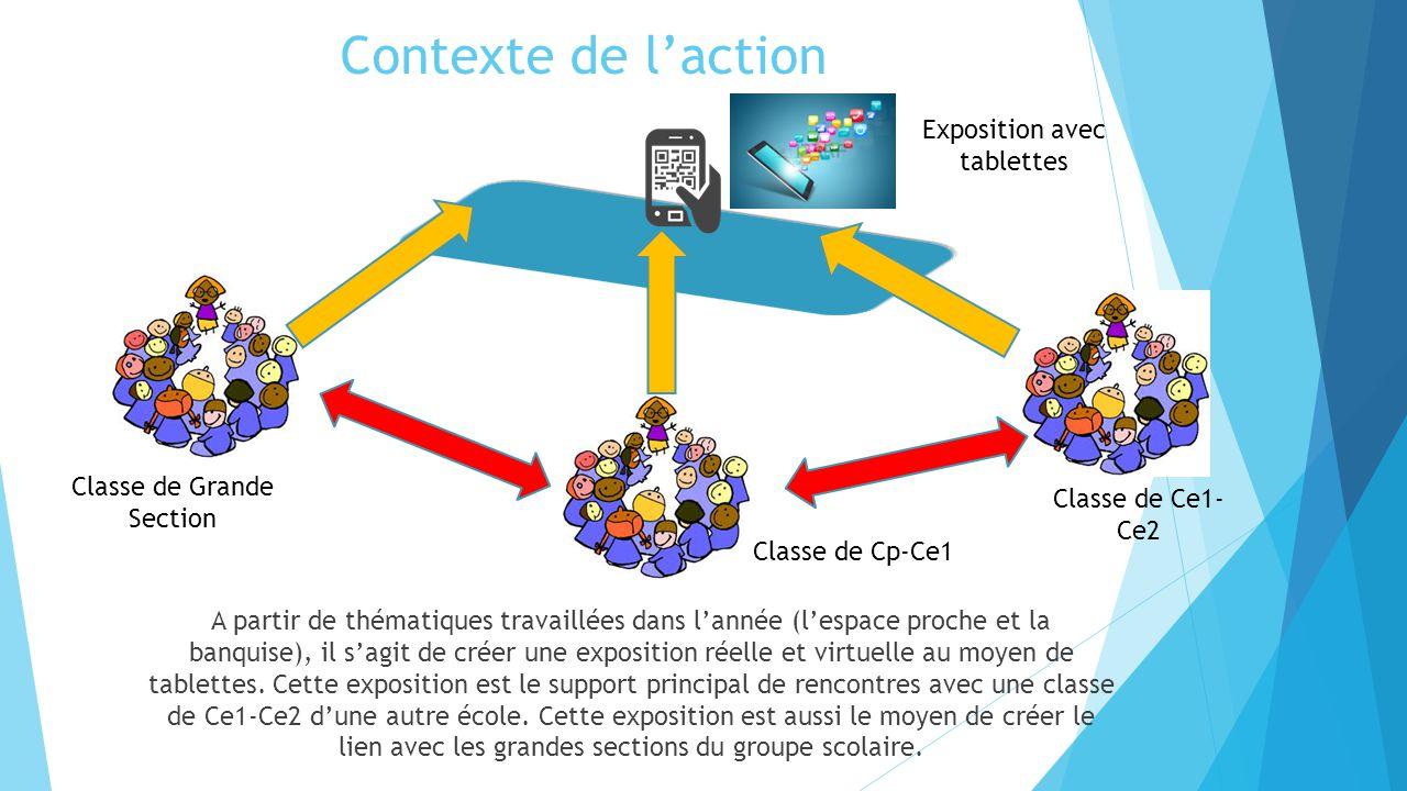Contexte de l'action Exposition avec tablettes