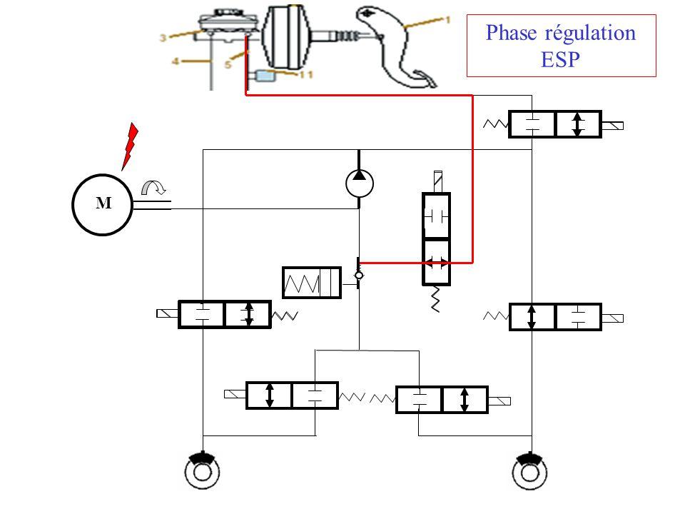 Phase régulation ESP M
