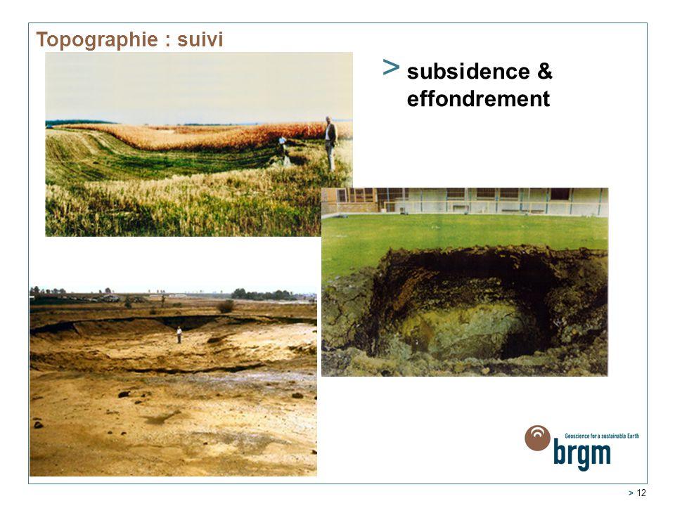 subsidence & effondrement