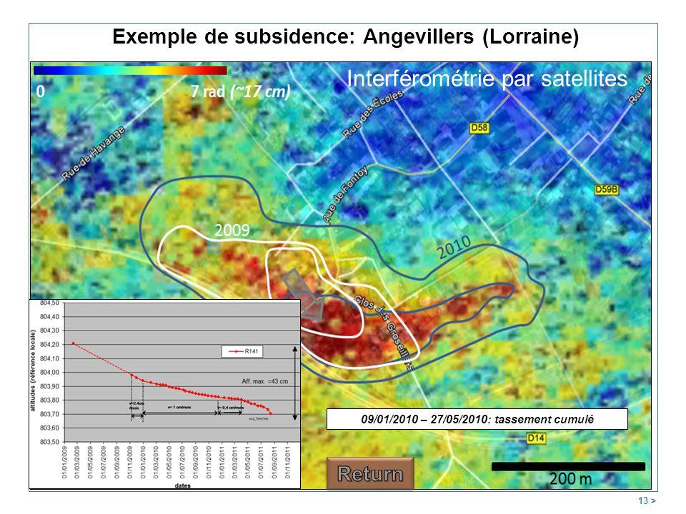 Exemple de subsidence: Angevillers (Lorraine)