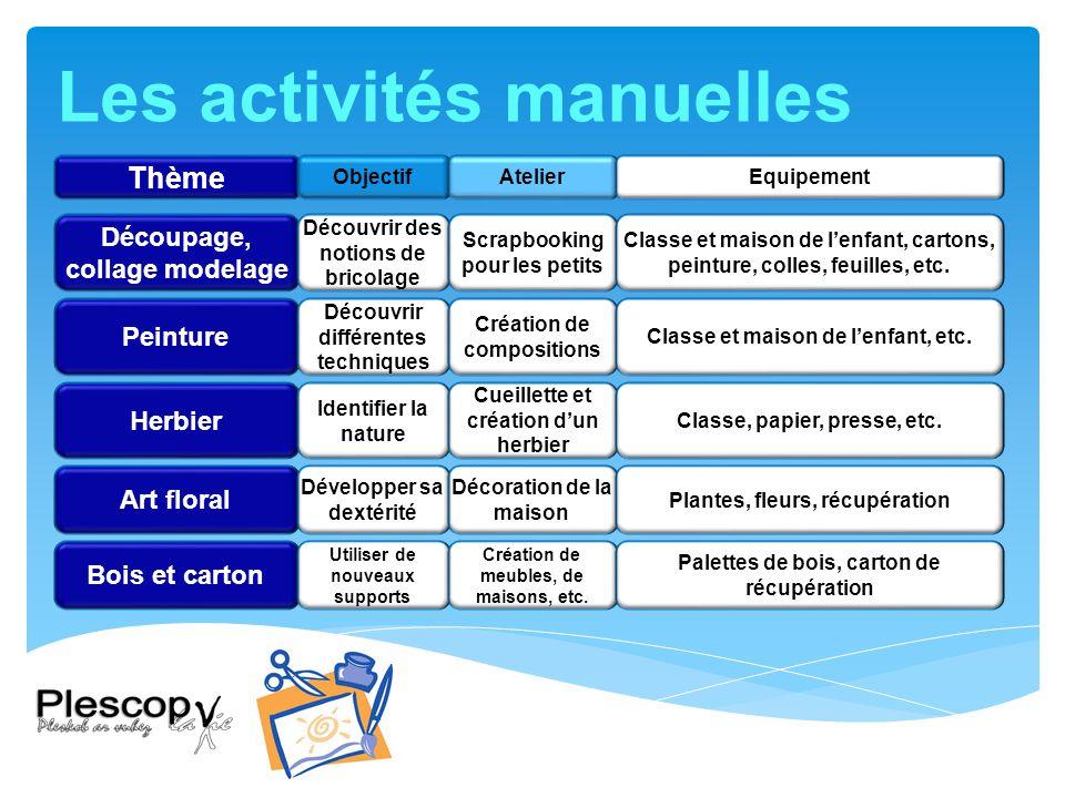 Les activités manuelles