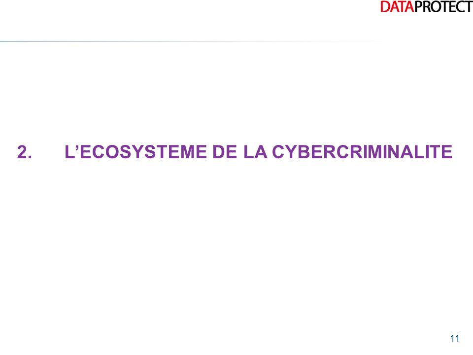 2. L'ECOSYSTEME DE LA CYBERCRIMINALITE