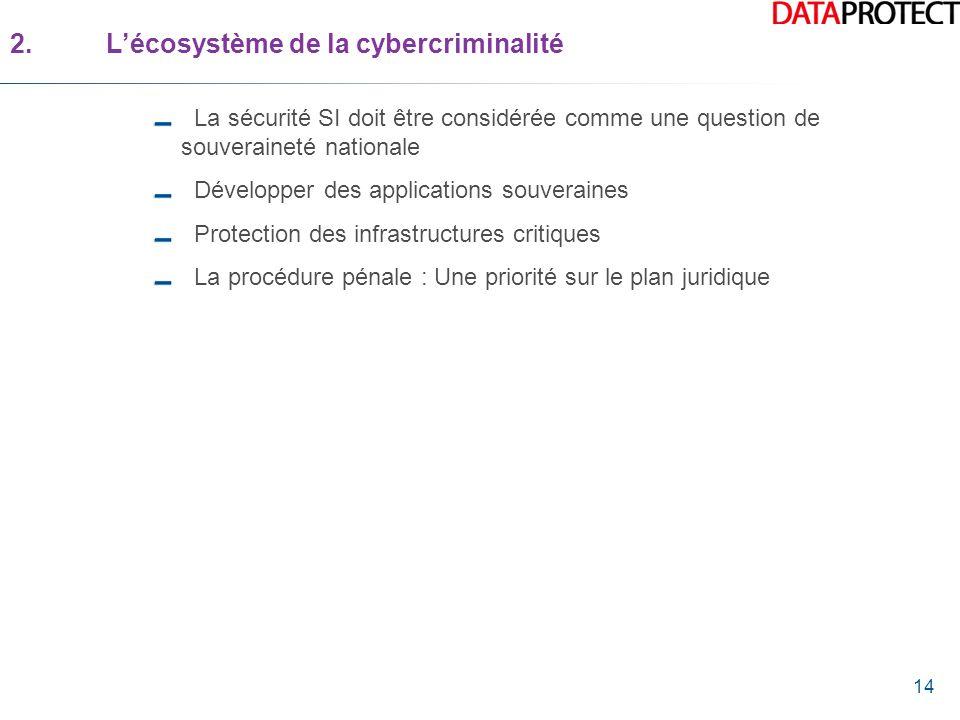 2. L'écosystème de la cybercriminalité