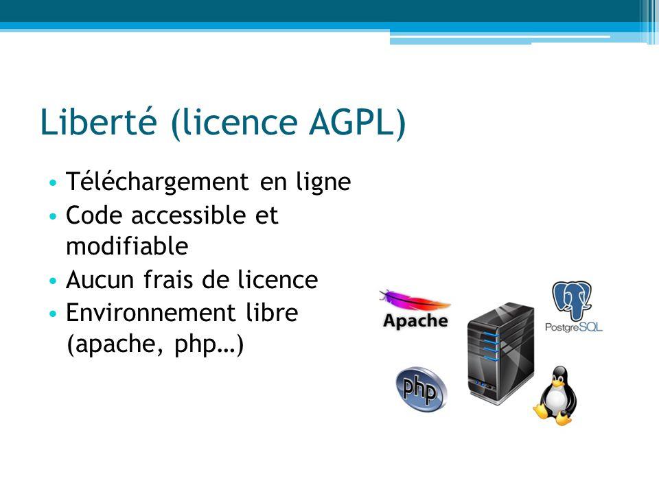 Liberté (licence AGPL)