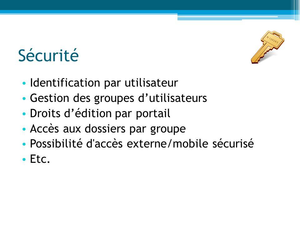 Sécurité Identification par utilisateur