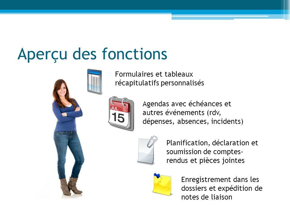 Aperçu des fonctions Formulaires et tableaux récapitulatifs personnalisés.