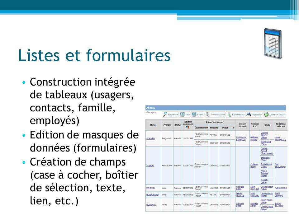 Listes et formulaires Construction intégrée de tableaux (usagers, contacts, famille, employés) Edition de masques de données (formulaires)