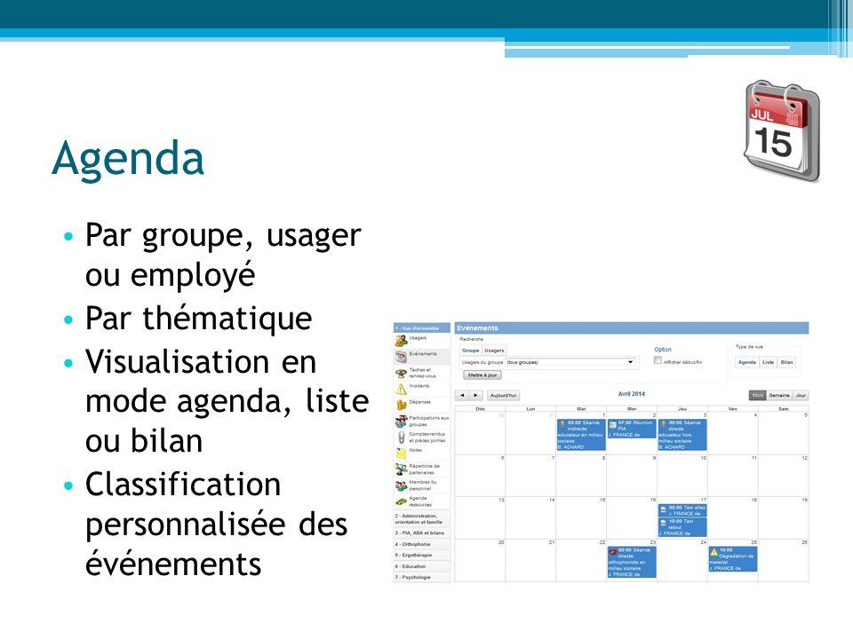 Agenda Par groupe, usager ou employé Par thématique