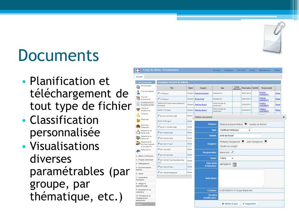 Documents Planification et téléchargement de tout type de fichier