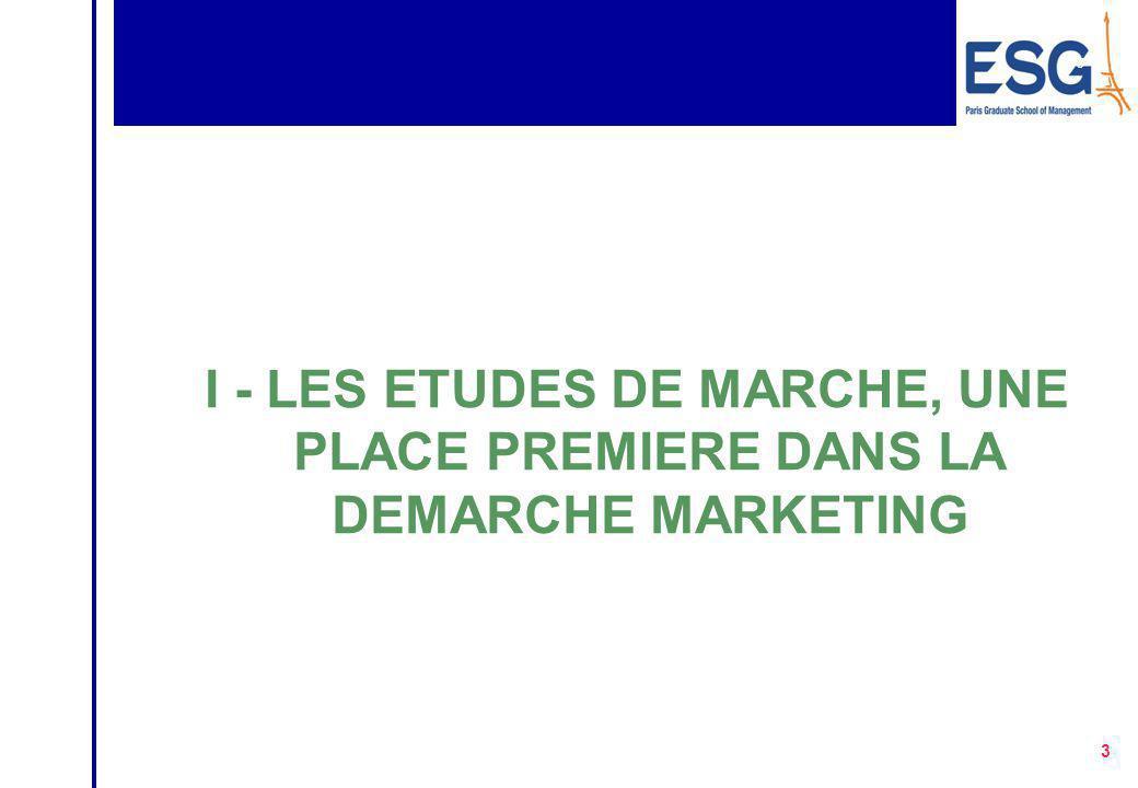 I - LES ETUDES DE MARCHE, UNE PLACE PREMIERE DANS LA DEMARCHE MARKETING