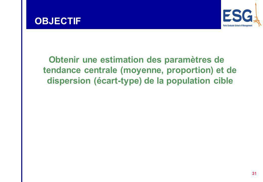 OBJECTIF Obtenir une estimation des paramètres de tendance centrale (moyenne, proportion) et de dispersion (écart-type) de la population cible.