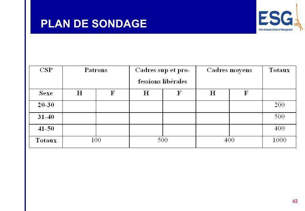 PLAN DE SONDAGE