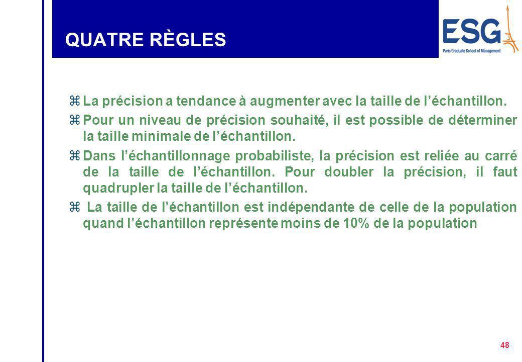 QUATRE RÈGLES La précision a tendance à augmenter avec la taille de l'échantillon.
