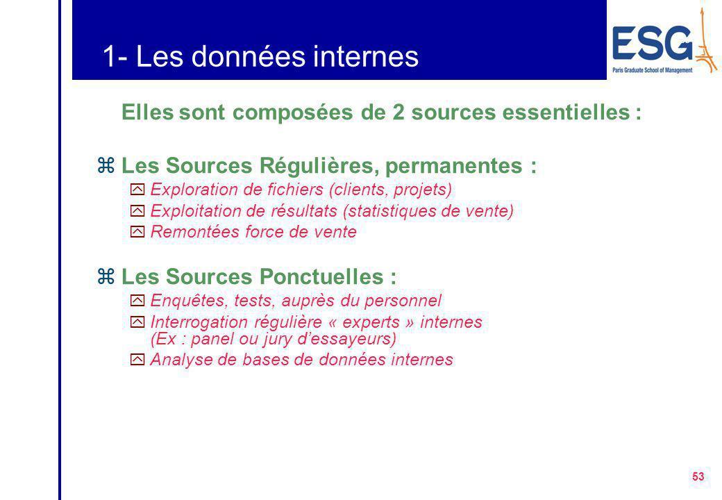 1- Les données internes Elles sont composées de 2 sources essentielles : Les Sources Régulières, permanentes :