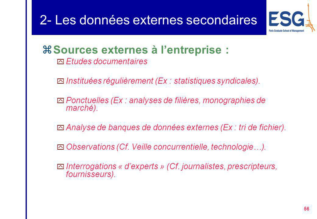 2- Les données externes secondaires
