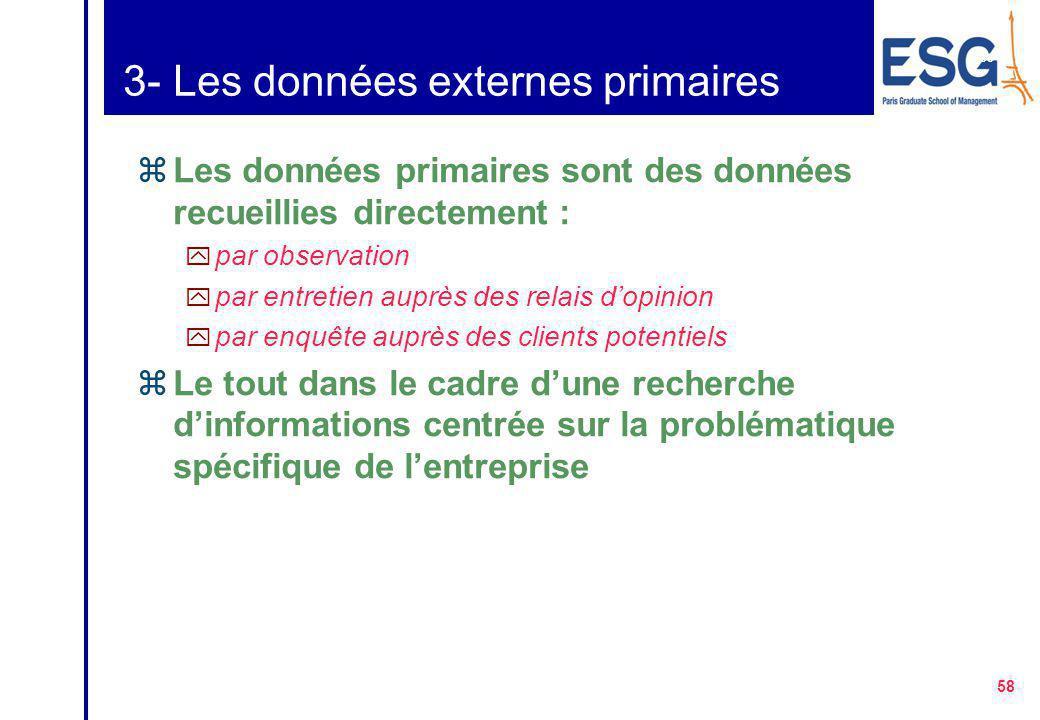 3- Les données externes primaires