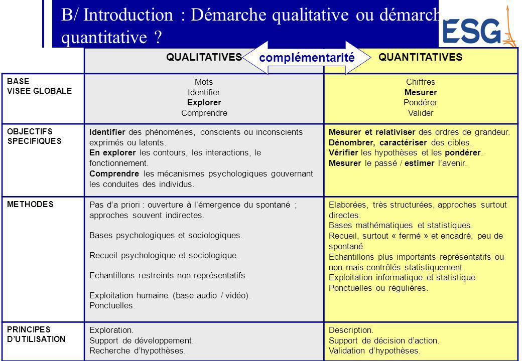 B/ Introduction : Démarche qualitative ou démarche quantitative