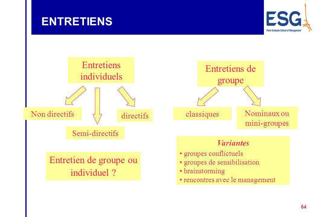 ENTRETIENS Entretiens individuels Entretiens de groupe