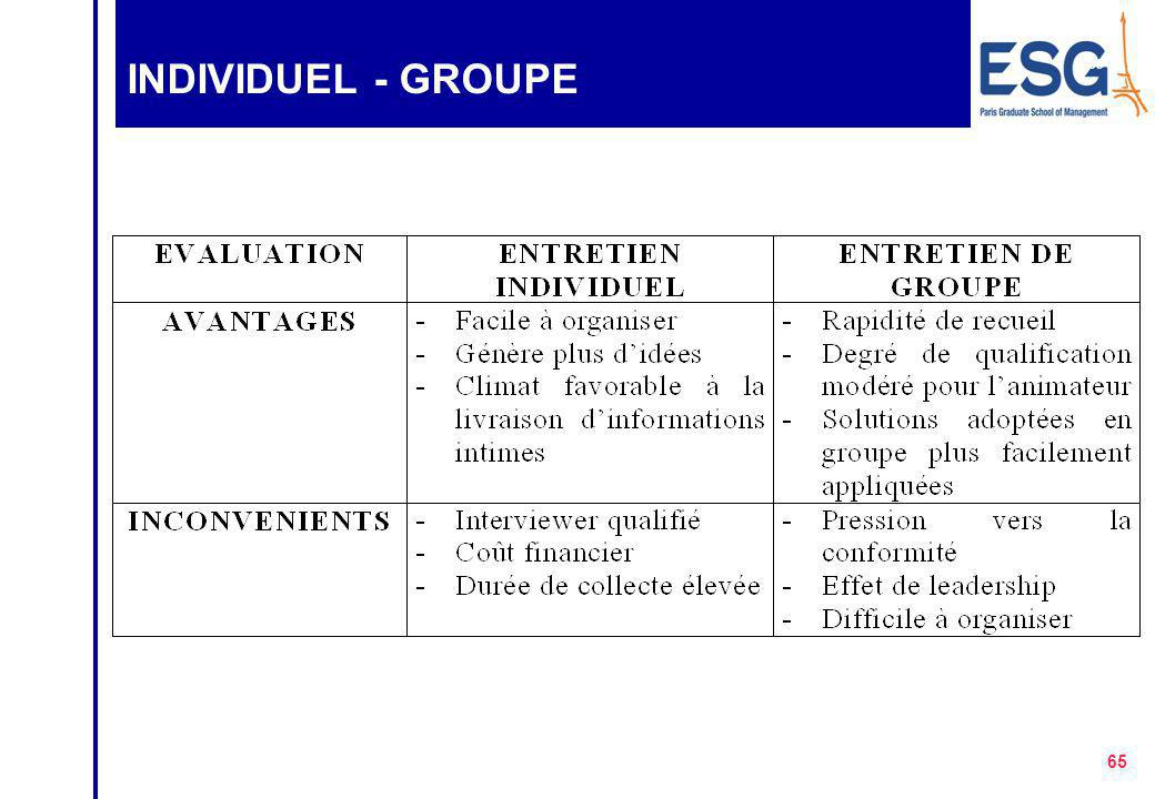 INDIVIDUEL - GROUPE