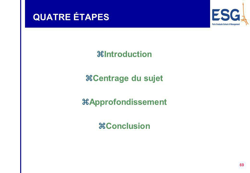 QUATRE ÉTAPES Introduction Centrage du sujet Approfondissement