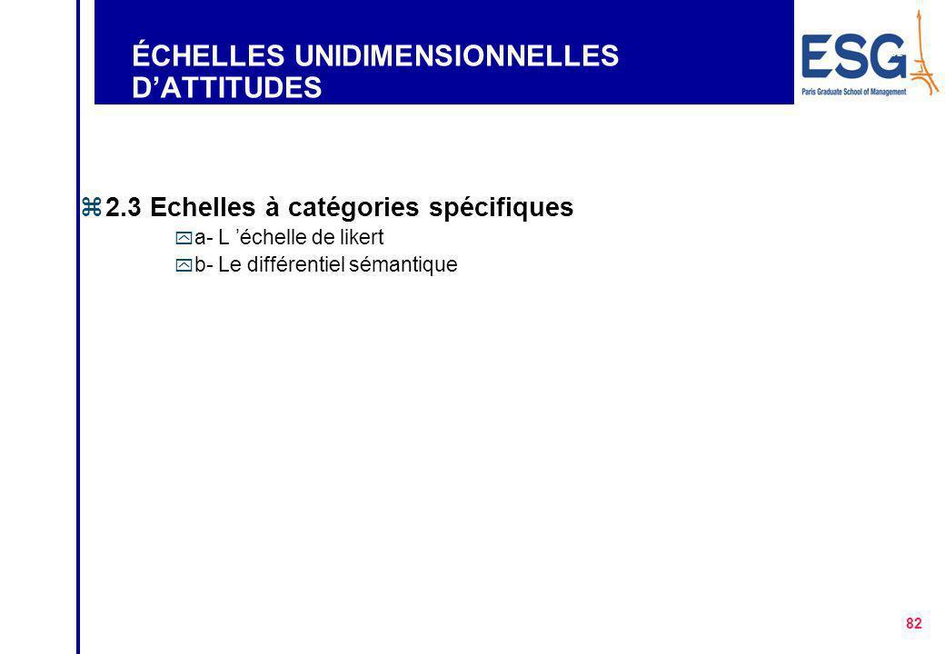 ÉCHELLES UNIDIMENSIONNELLES D'ATTITUDES