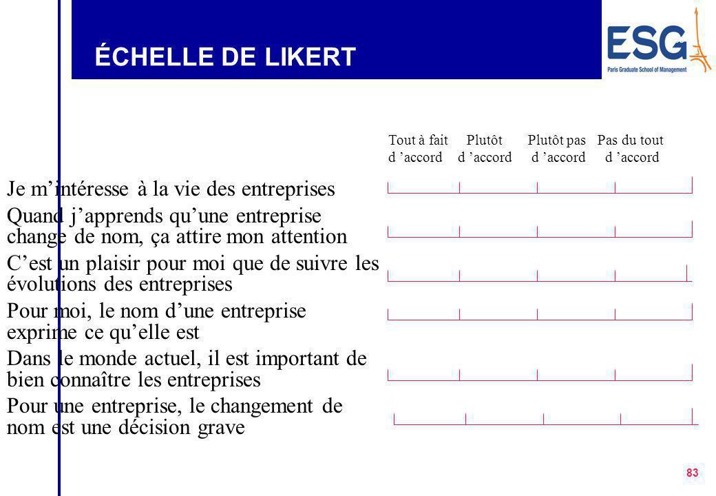 ÉCHELLE DE LIKERT Je m'intéresse à la vie des entreprises