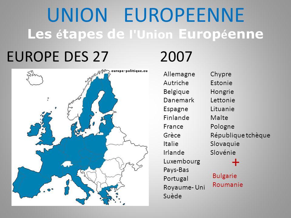 Les étapes de l Union Européenne