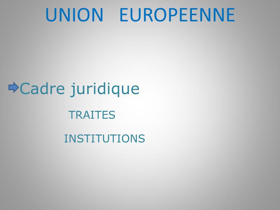 UNION EUROPEENNE Cadre juridique TRAITES INSTITUTIONS