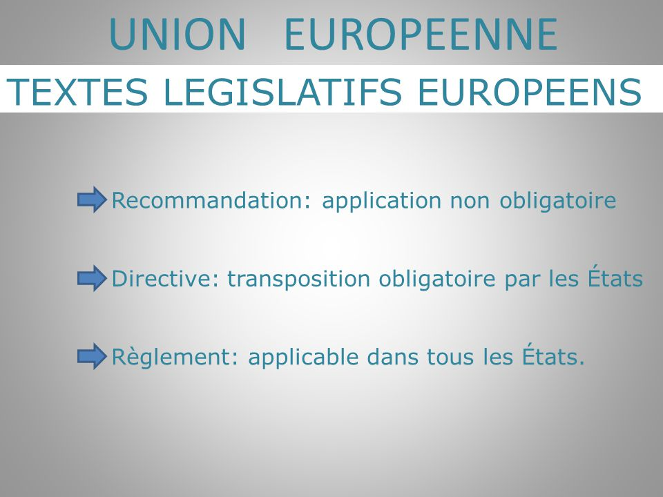 UNION EUROPEENNE TEXTES LEGISLATIFS EUROPEENS