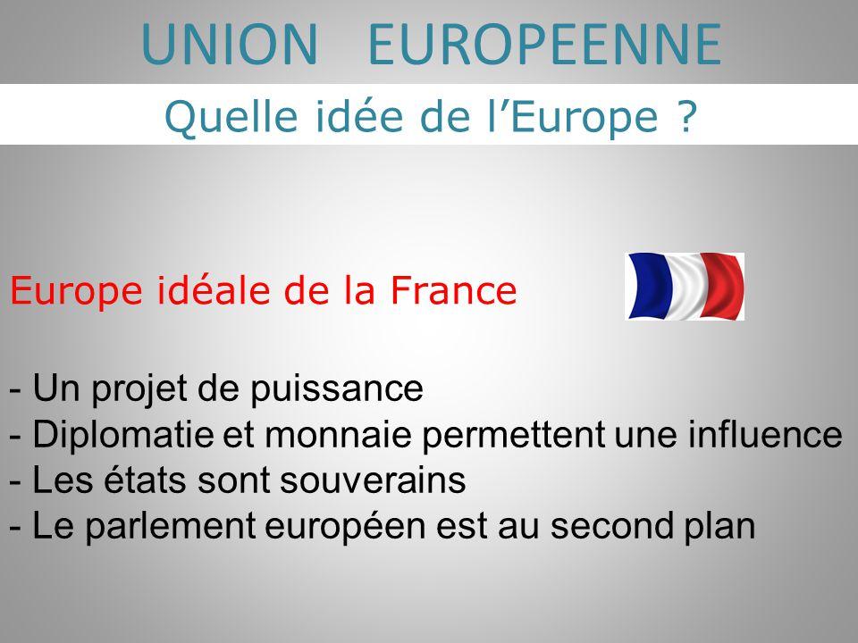 Quelle idée de l'Europe