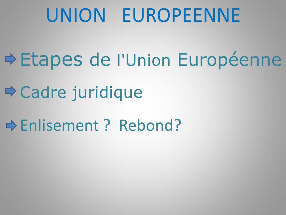 UNION EUROPEENNE Etapes de l Union Européenne Enlisement Rebond