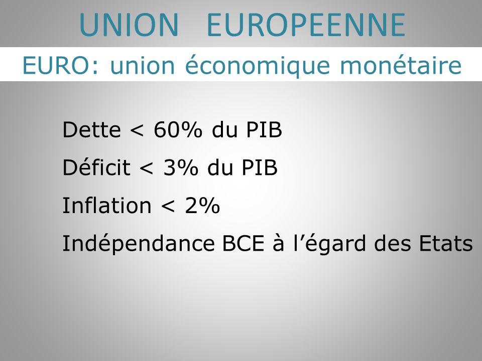 EURO: union économique monétaire
