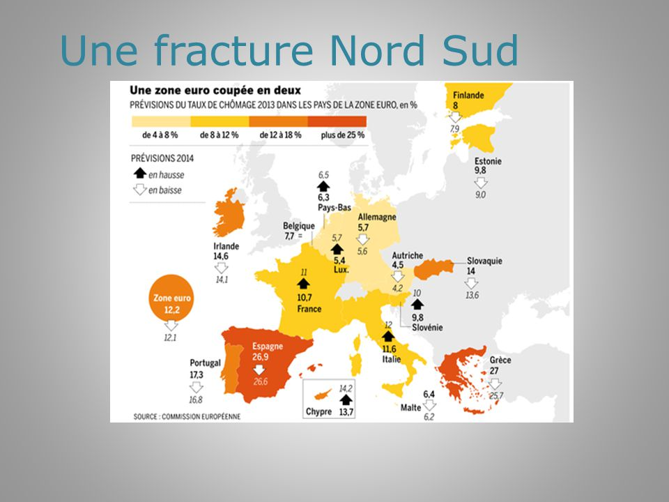 Une fracture Nord Sud