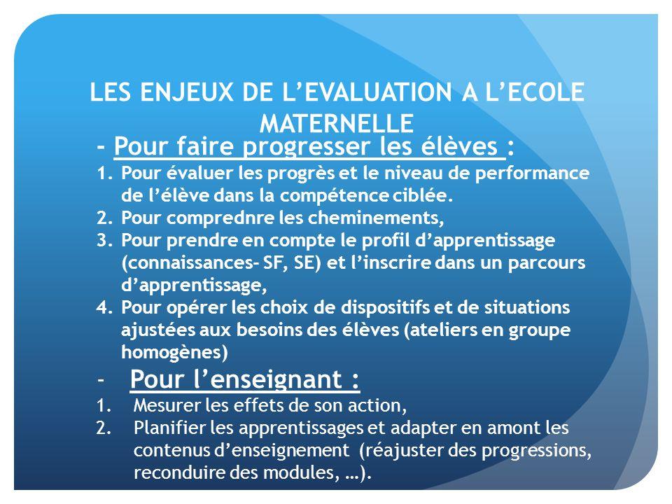 LES ENJEUX DE L'EVALUATION A L'ECOLE MATERNELLE