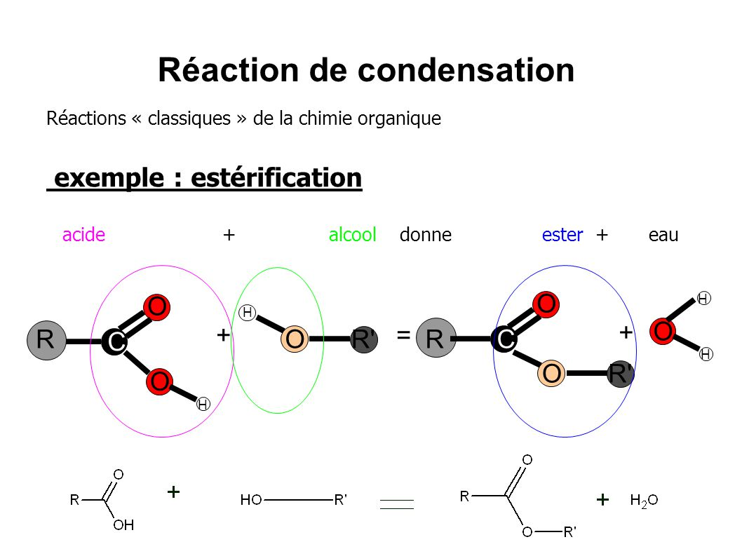 Réaction de condensation