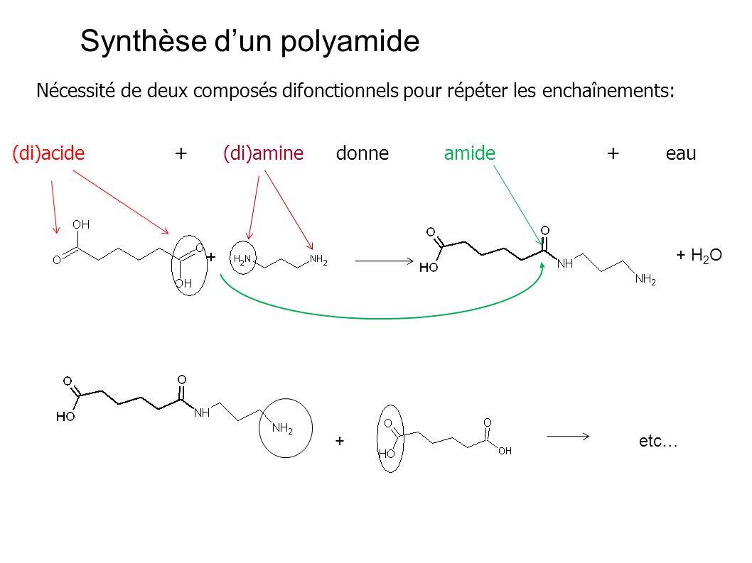 Synthèse d'un polyamide