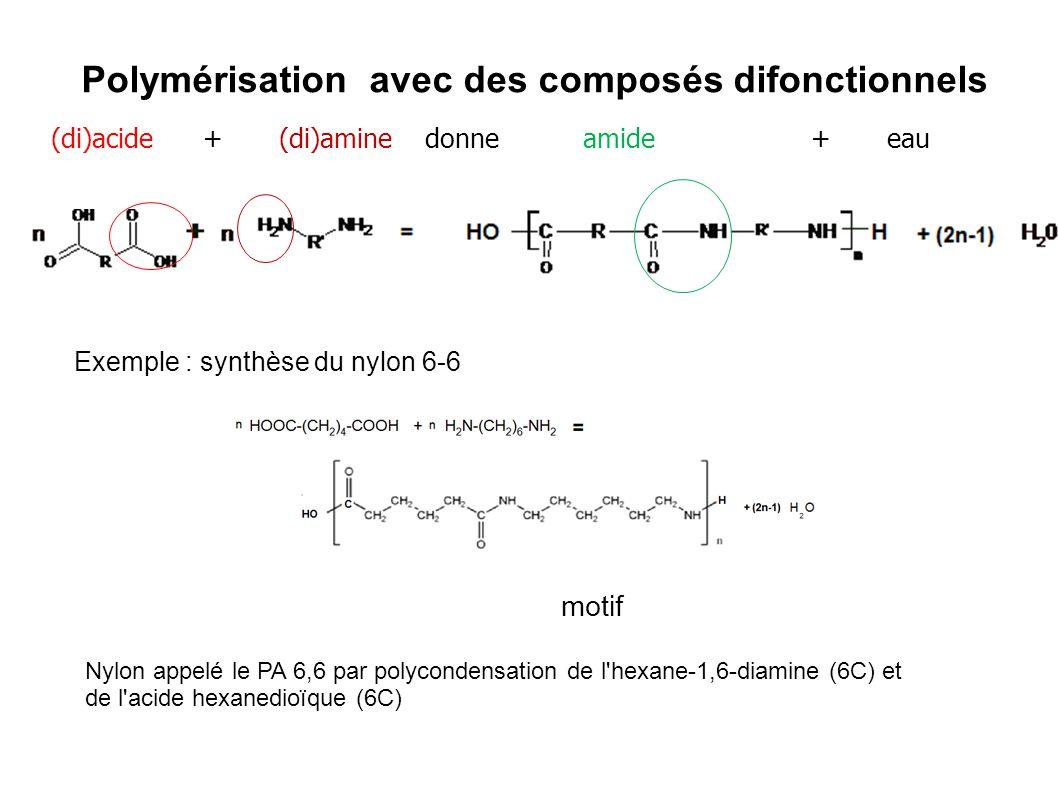 Polymérisation avec des composés difonctionnels