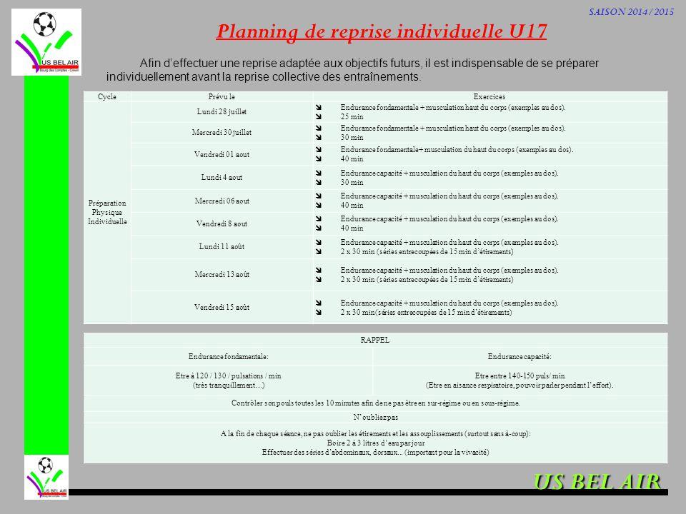 Planning de reprise individuelle U17