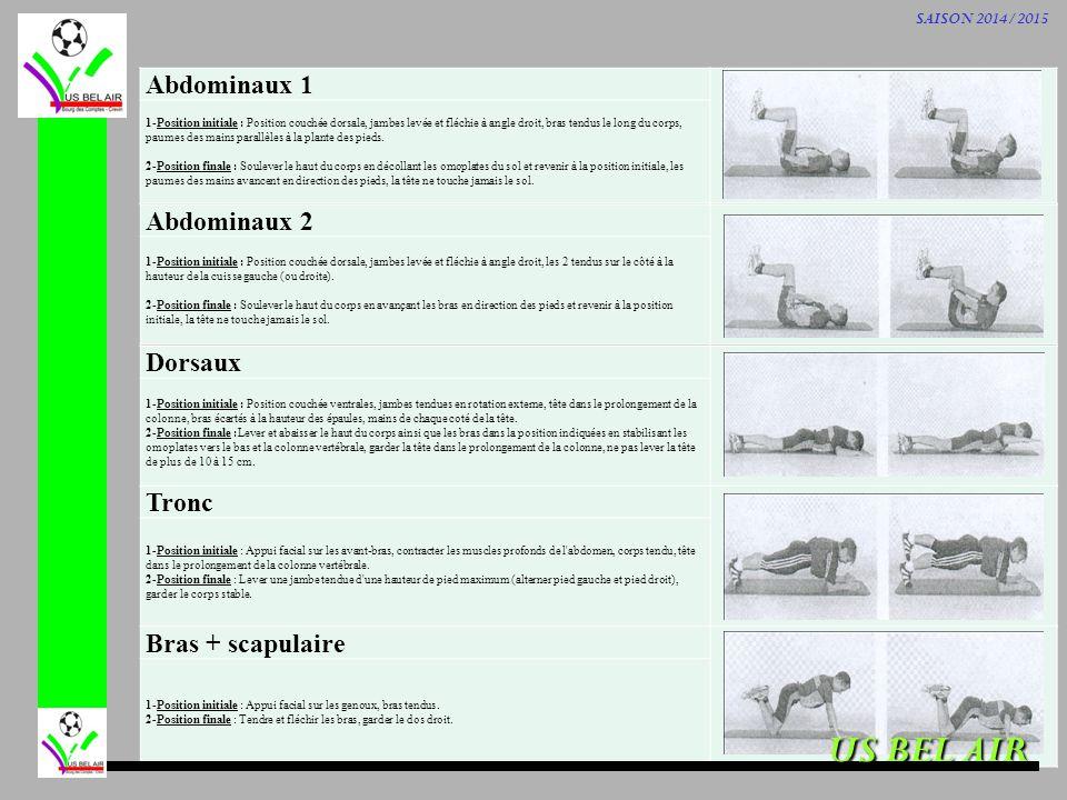 Planning de reprise individuelle U15
