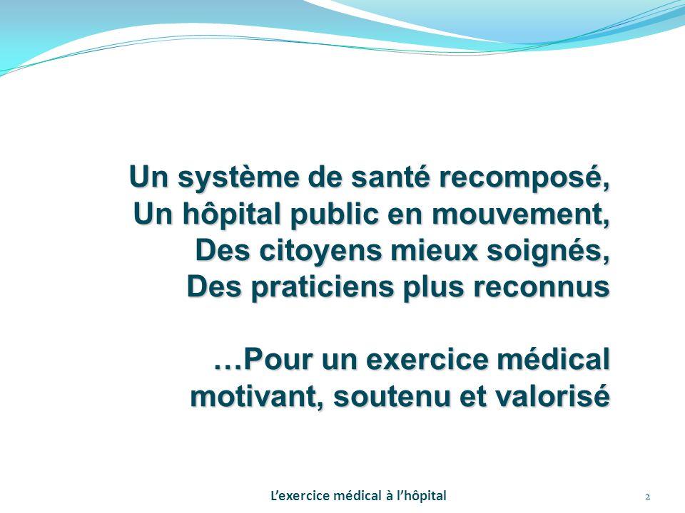 L'exercice médical à l'hôpital