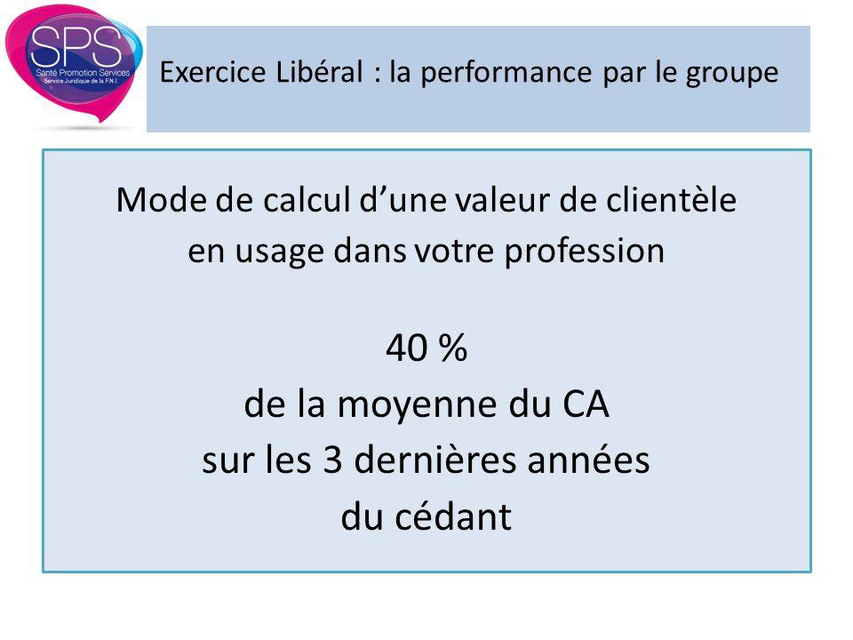 Exercice Libéral : la performance par le groupe